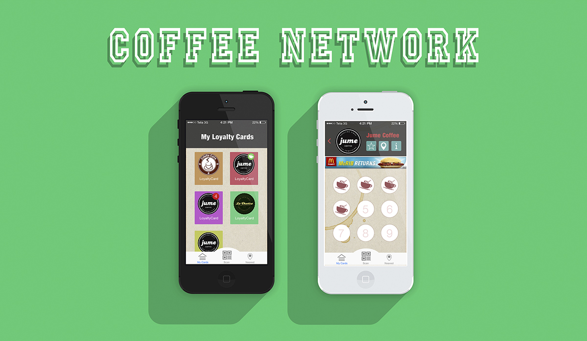 Coffeenetwork